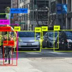 Image Annotation Service to Provide Quality Results